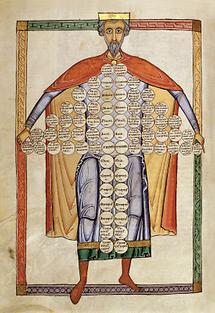 Decretum Gratiani, Buchillustration