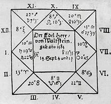 Horoskop für Albrecht von Wallenstein