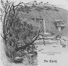 Ursprung der Theiß