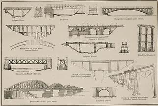 Brücken (Tafel I)