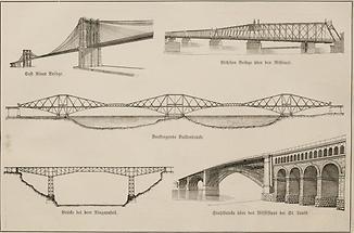 Brücken (Tafel II)