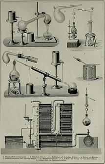 Destillation (Tafel I)