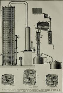 Destillation (Tafel II)