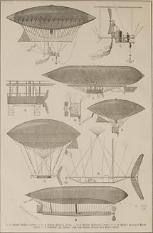 Luftschiffe, lenkbare