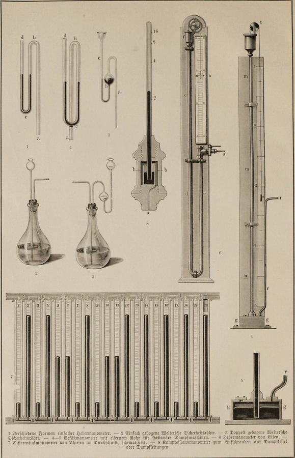 Illustration Manometer
