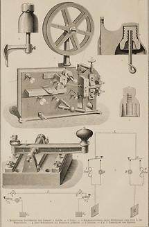 Telegraph (Tafel IV)