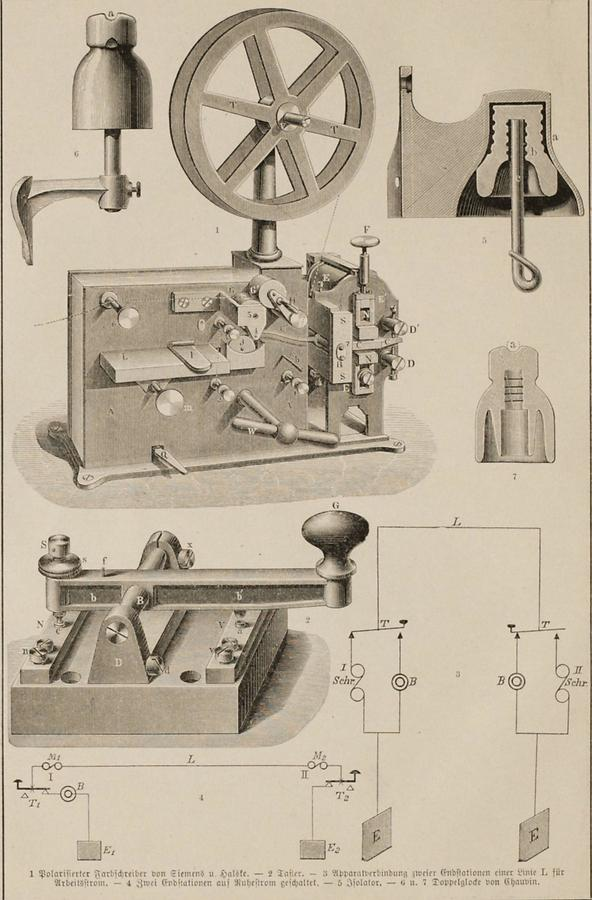 Illustration Telegraph (Tafel IV)