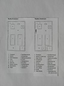 Batuan Reisbauerngehöft, Plan
