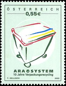 ARA System