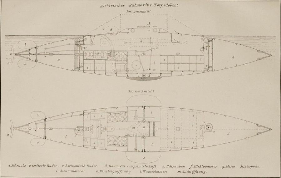 Illustration Torpedo (Tafel I)