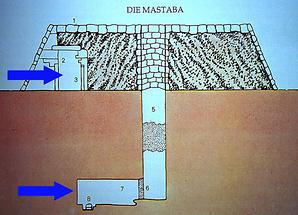 Profile of a Mastaba