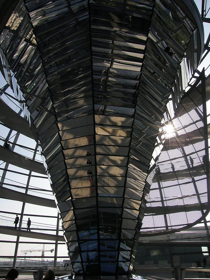 Dome of the Reichstag building