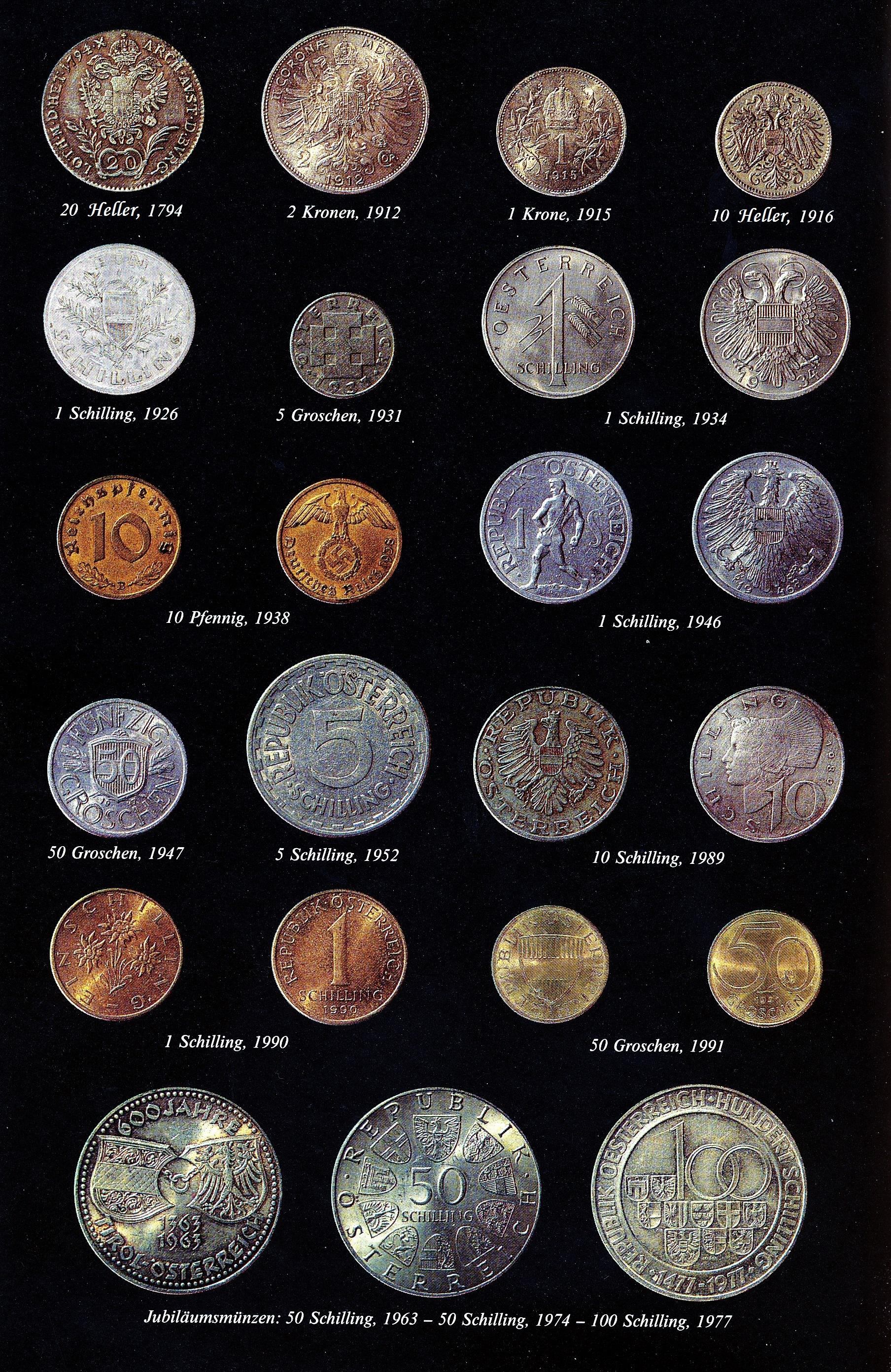 Münzen Und Banknoten Symbole Kunst Und Kultur Im Austria Forum