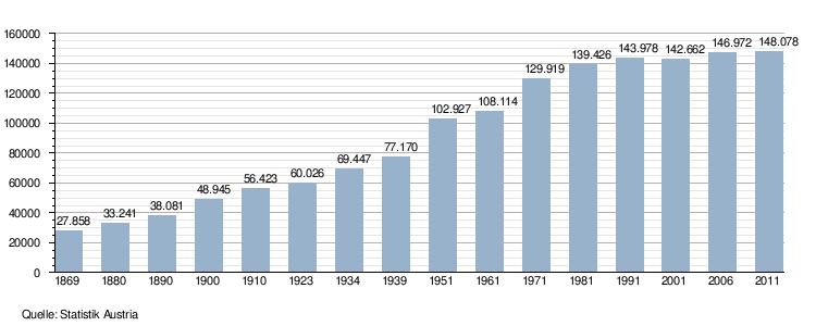 island einwohnerzahl 2019