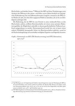 """Bild der Seite - 346 - in """" IM NATIONALEN ABWEHRKAMPF DER GRENZLANDDEUTSCHEN"""" - Akademische Burschenschaften und Politik in Österreich nach 1945"""