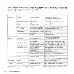 Image of the Page - 218 - in Bildhauer Adolf Wagner von der Mühl - seine Herkunft und sein Werk