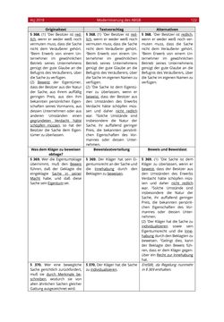 Image of the Page - 122 - in Austrian Law Journal, Volume 2/2018