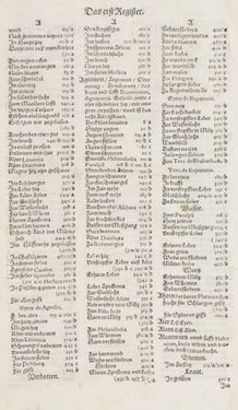 Image of the Page - Register I - 1 - in Artzney Buch