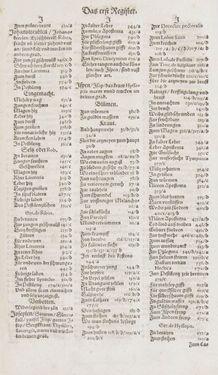 Bild der Seite - Register I - 88 - in Artzney Buch