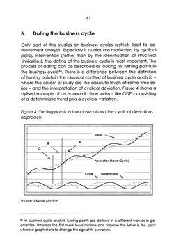Bild der Seite - 61 - in The Austrian Business Cycle in the European Context