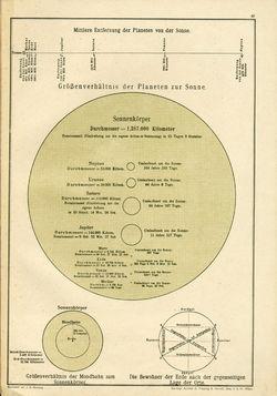 Bild der Seite - 49 - in Geographischer Bürgerschul-Atlas
