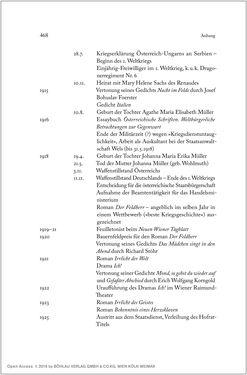 Bild der Seite - 468 - in Ernst Lothar - Schriftsteller, Kritiker, Theaterschaffender