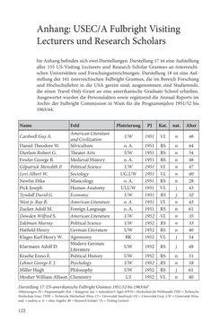 """Bild der Seite - 122 - in Die Frühgeschichte des Fulbright Program in Österreich - Transatlantische """"Fühlungnahme auf dem Gebiete der Erziehung"""""""