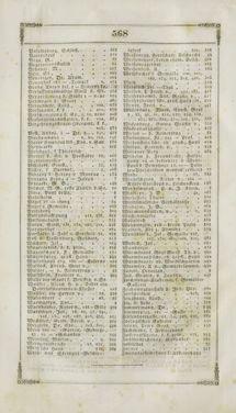 Image of the Page - 568 - in Grätz - Ein naturhistorisch-statistisch-topographisches Gemählde dieser Stadt und ihrer Umgebung