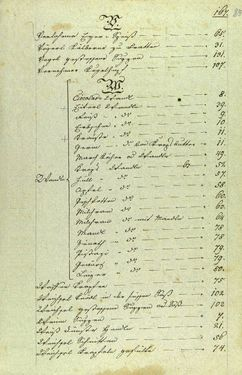 Image of the Page - 167 - in Handschriftliches Kochbuch - Anno 1818