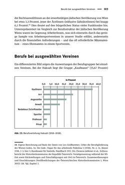 Image of the Page - 103 - in Sportfunktionäre und jüdische Differenz - Zwischen Anerkennung und Antisemitismus – Wien 1918 bis 1938