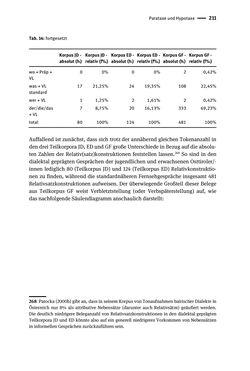Bild der Seite - 211 - in Jugendkommunikation und Dialekt - Syntax gesprochener Sprache bei Jugendlichen in Osttirol