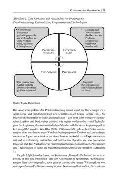Image of the Page - 29 - in Kommunen im Klimawandel - Best Practices als Chance zur grünen Transformation?