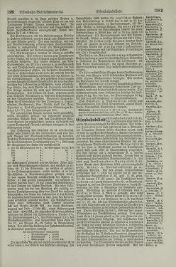 Bild der Seite - 1382 - in Pierers Konversations-Lexikon - Dampfpumpe-Emaillierte Thonwaren, Band 4