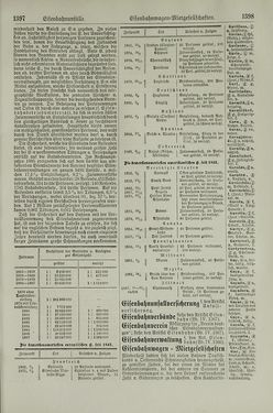 Bild der Seite - 1398 - in Pierers Konversations-Lexikon - Dampfpumpe-Emaillierte Thonwaren, Band 4
