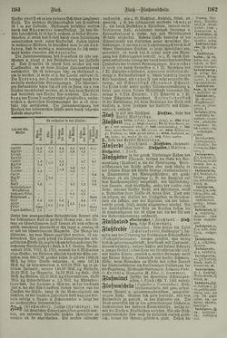 Bild der Seite - 1162 - in Pierers Konversations-Lexikon - Emailmalerei-Fronton, Band 5