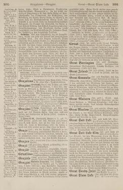 Bild der Seite - 1096 - in Pierers Konversations-Lexikon - Front Range - Hallenkirche, Band 6