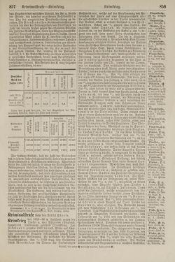 Bild der Seite - 858 - in Pierers Konversations-Lexikon - Kalkeinlagerungen-Lübbesee, Band 8