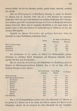 Bild der Seite - 179 - in Die österreichisch-ungarische Monarchie in Wort und Bild - Bukowina, Band 20