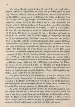Image of the Page - 30 - in Die österreichisch-ungarische Monarchie in Wort und Bild - Ungarn (6), Volume 21