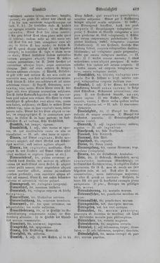 Bild der Seite - 463 - in Lateinisch-Deutsches und Deutsch-Lateinisches Schul-Wörterbuch - Deutsch-Lateinischer Theil