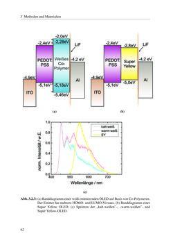 Image of the Page - 62 - in Technologien für das Lichtmanagement in organischen Leuchtdioden