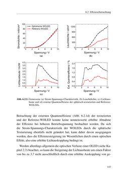 Bild der Seite - 143 - in Technologien für das Lichtmanagement in organischen Leuchtdioden