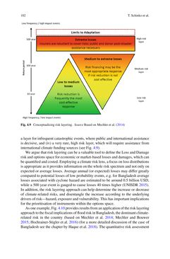 Bild der Seite - 102 - in Loss and Damage from Climate Change - Concepts, Methods and Policy Options