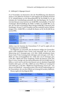 Bild der Seite - 87 - in Vertragsrecht in der Coronakrise