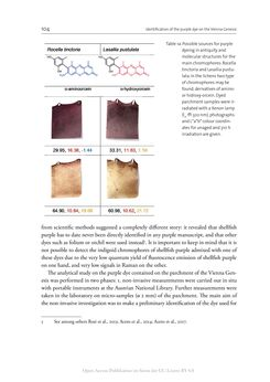 Bild der Seite - 104 - in The Vienna Genesis - Material analysis and conservation of a Late Antique illuminated manuscript on purple parchment